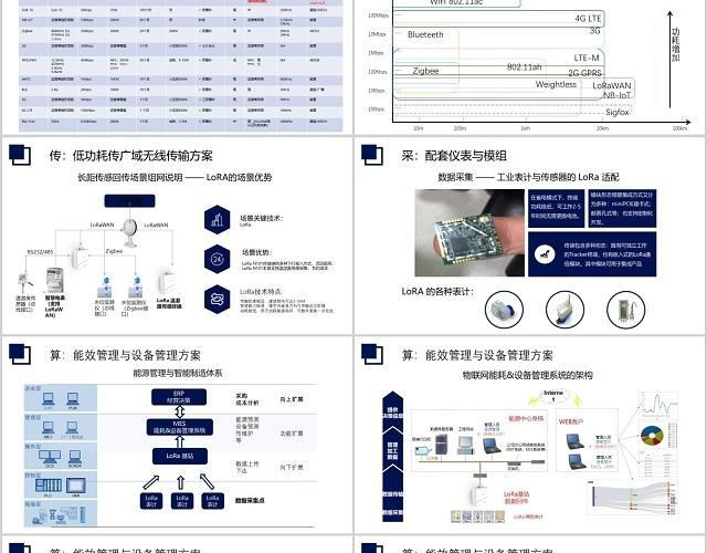 蓝色大气科技感工业物联网在智能制造中的应用PPT模板