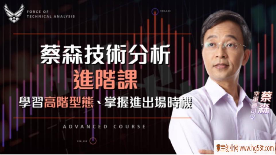 【蔡森】技术分析进门与进阶课:学习高阶型态,掌握进出场时机 19视频