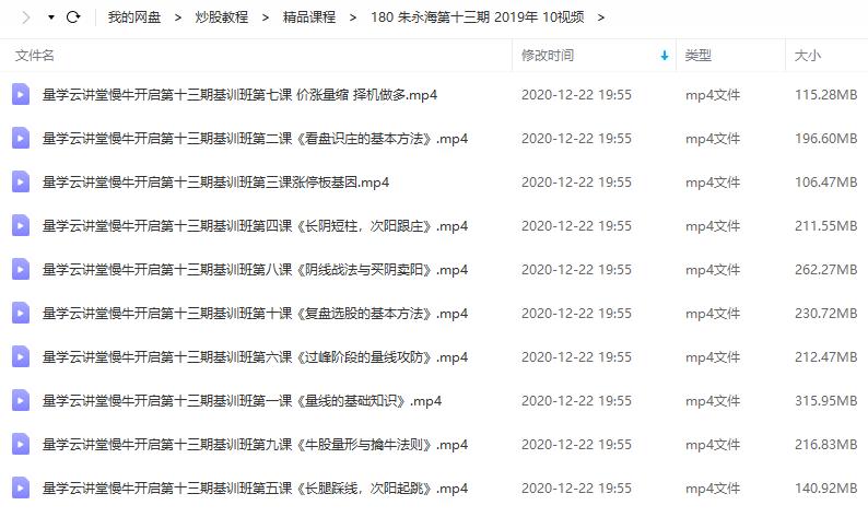 【朱永海】量学云讲堂第十三期 10视频